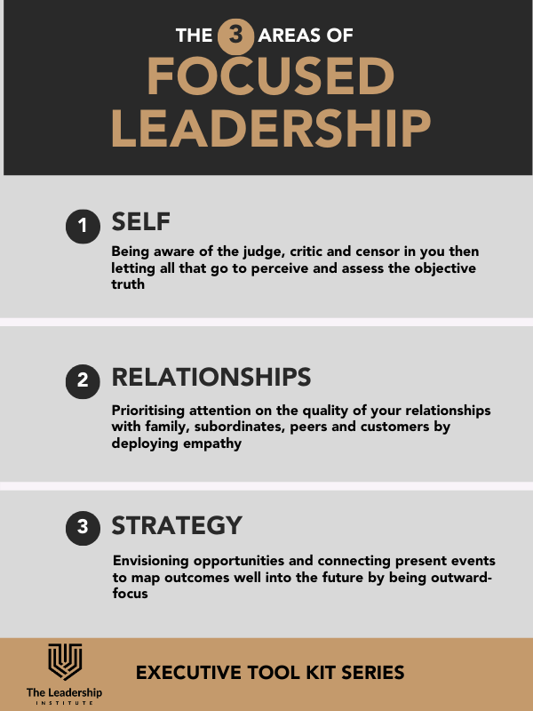 Infog - the 3 areas of focused leadership