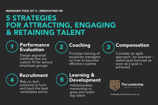 infograph- 5 strategies to innovating HR
