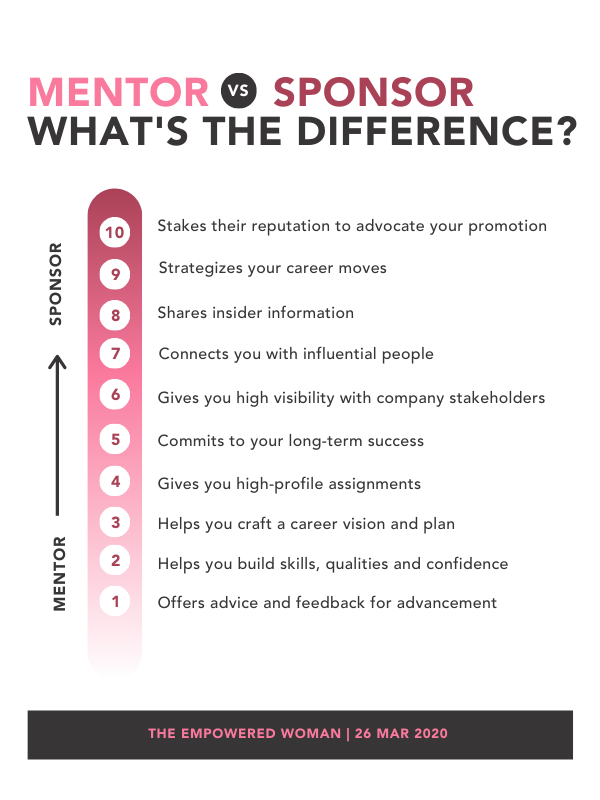 Mentor vs Sponsor - What's The Difference?