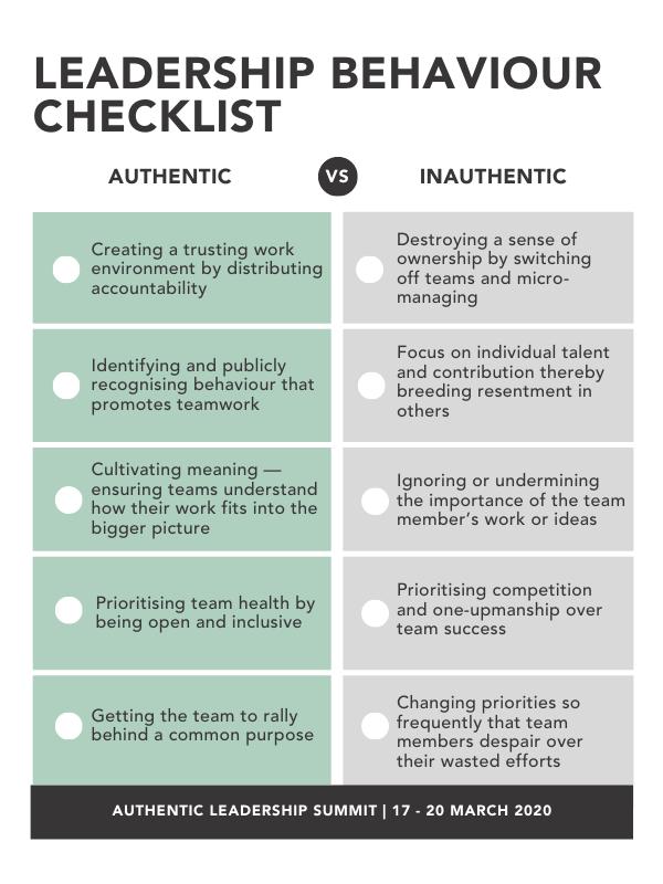 Leadership Behaviours Checklist
