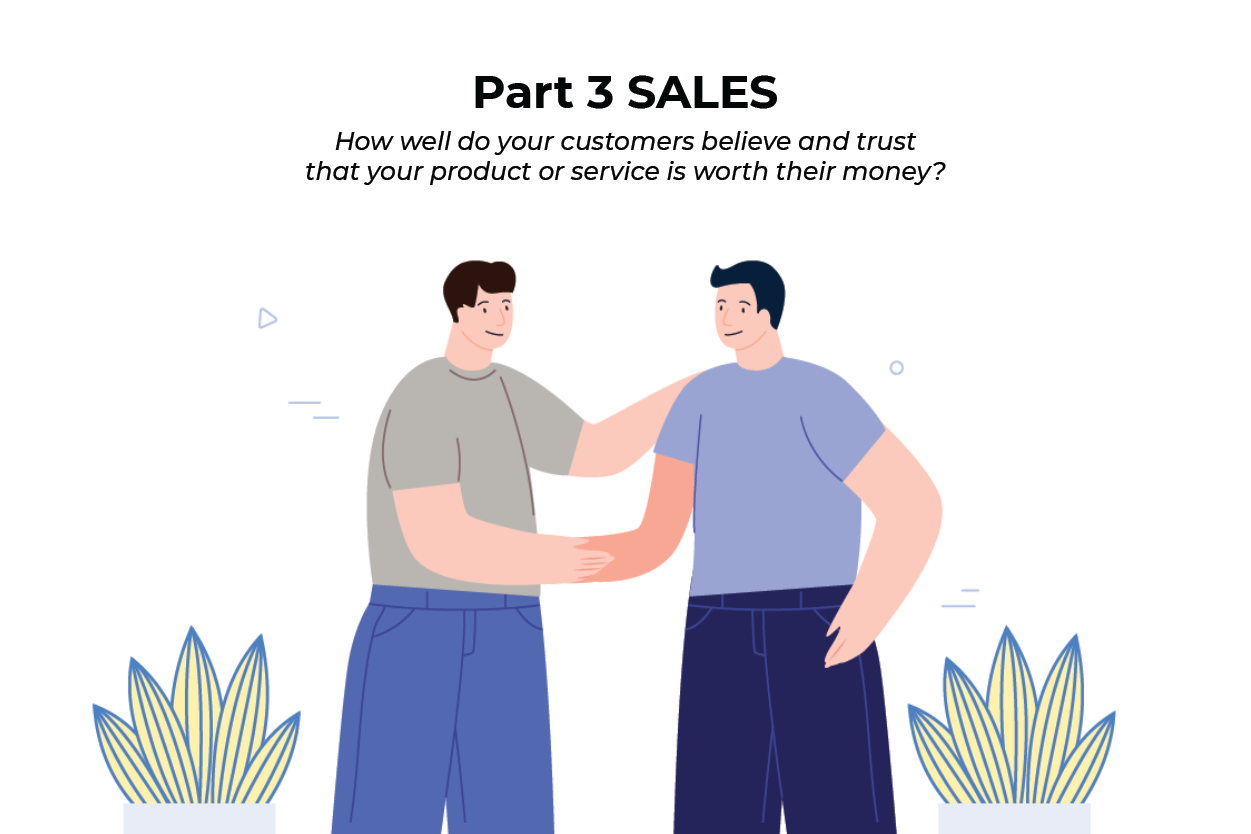 business framework part 3 sales